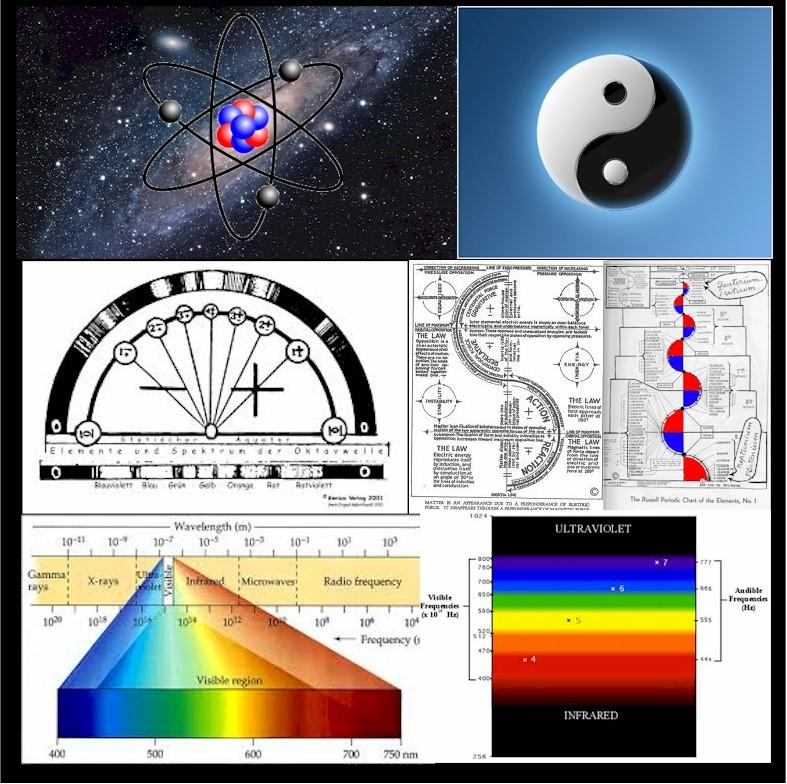 atoms_galaxies