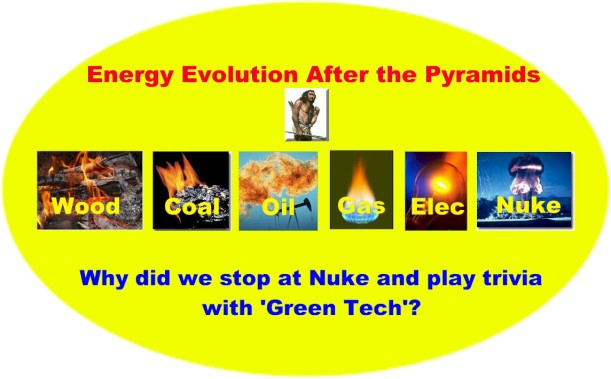 energyevolafterpyramids