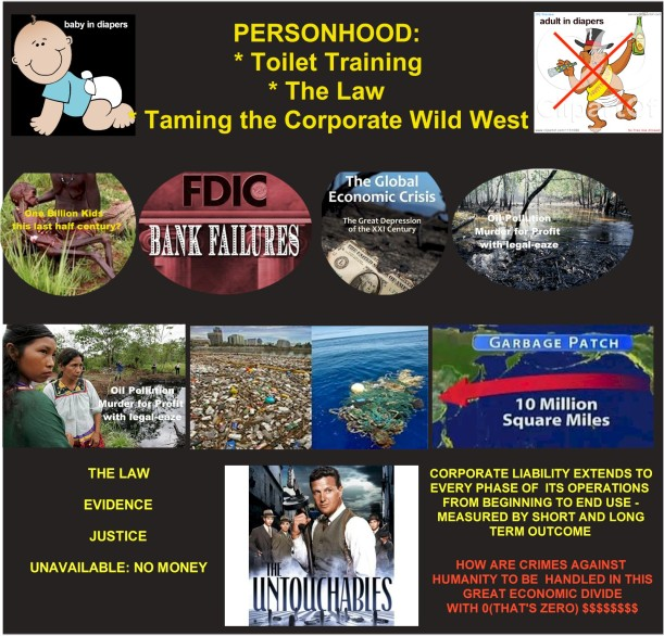 Corp Personhood